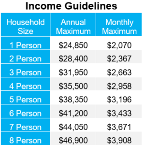 repair-income-guidelines