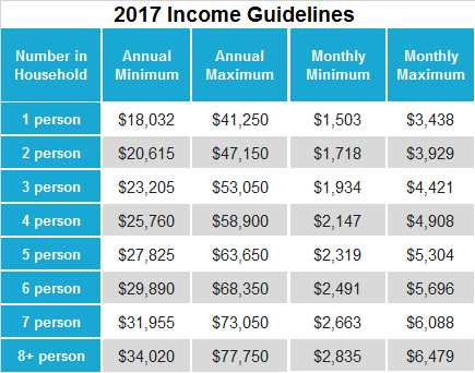 Income Guidelines June 2017
